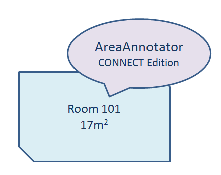 AreaAnnotator facilitates annotatation of areas